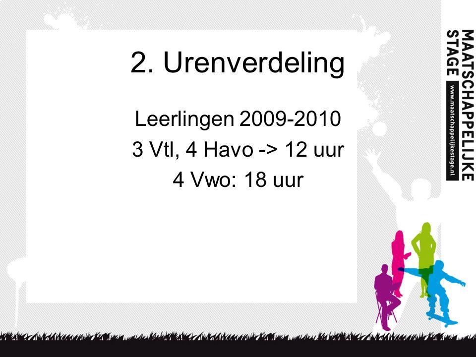 2. Urenverdeling Leerlingen 2009-2010 3 Vtl, 4 Havo -> 12 uur 4 Vwo: 18 uur