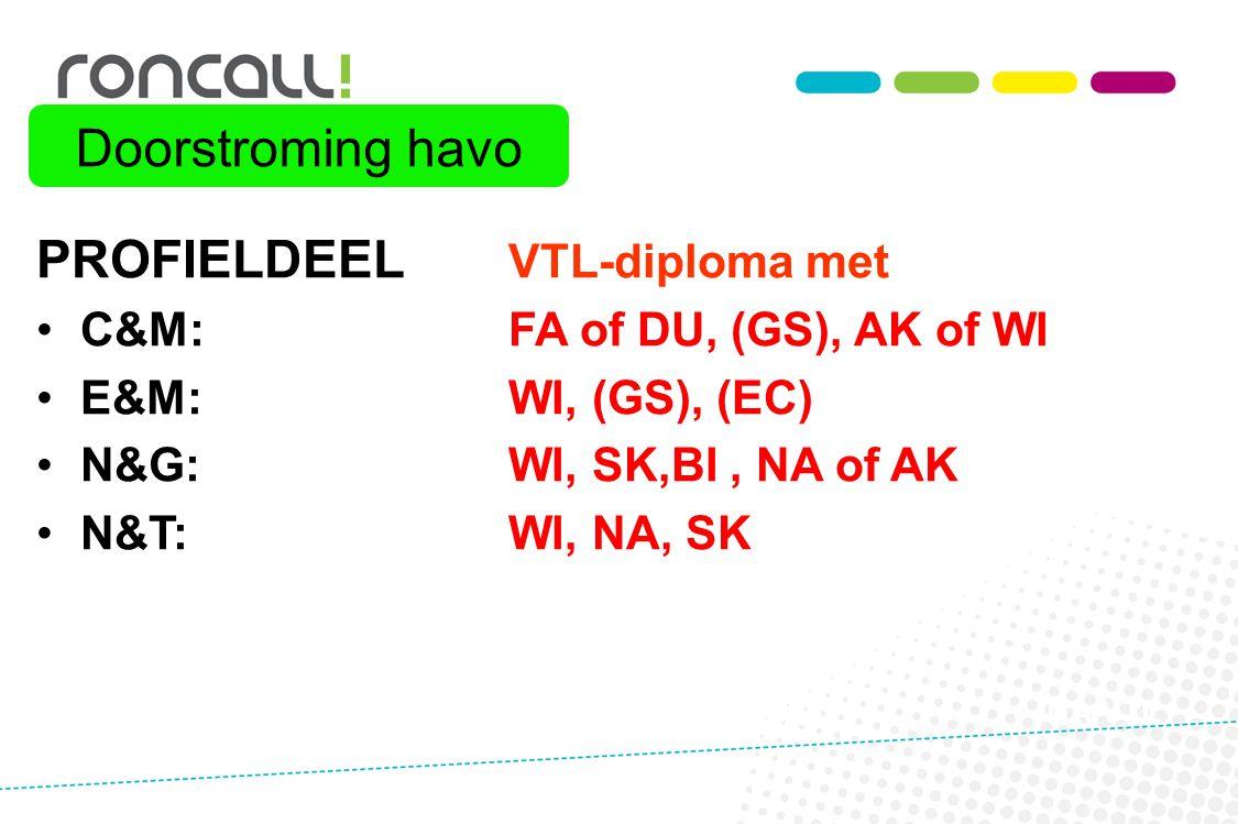 NA VTL PROFIELDEEL VTL-diploma met C&M:FA of DU, (GS), AK of WI E&M:WI, (GS), (EC) N&G:WI, SK,BI, NA of AK N&T:WI, NA, SK Doorstroming havo