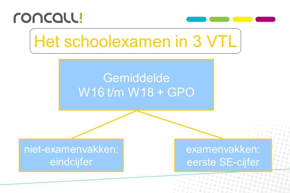 Het schoolexamen in 3 VTL Gemiddelde W16 t/m W18 + GPO niet-examenvakken: eindcijfer examenvakken: eerste SE-cijfer