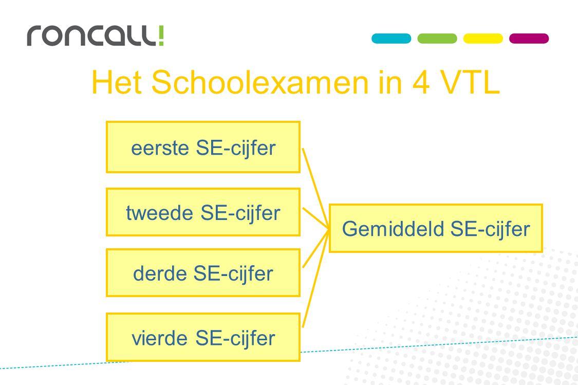 eindcijfer 3e klas tweede SE-cijfer derde SE-cijfer vierde SE-cijfer Gemiddeld SE-cijfer Het Schoolexamen in 4 VTL eerste SE-cijfer