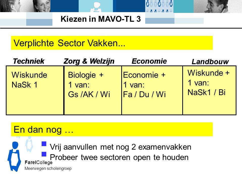 FarelCollege Meerwegen scholengroep Verplichte Sector Vakken...