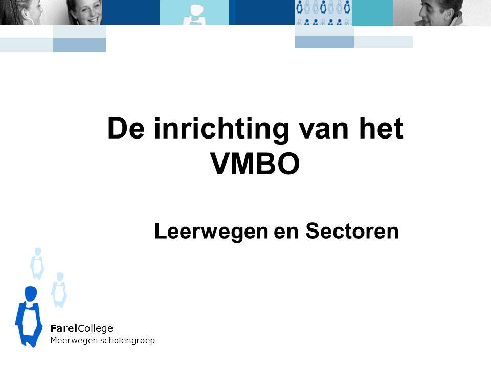 FarelCollege Meerwegen scholengroep De inrichting van het VMBO Leerwegen en Sectoren