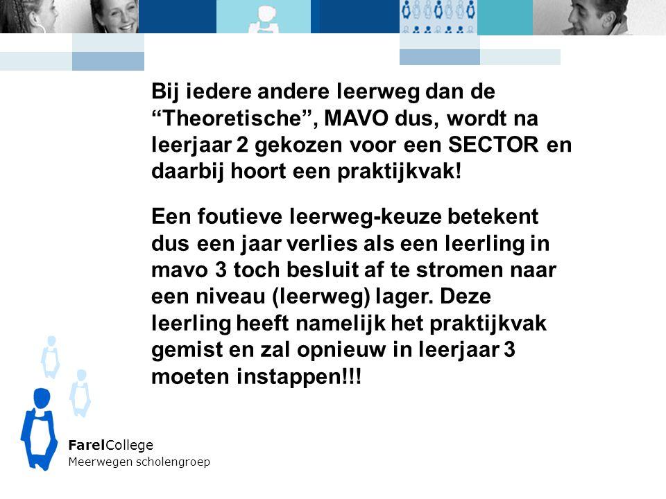 FarelCollege Meerwegen scholengroep Tijdplaatje….