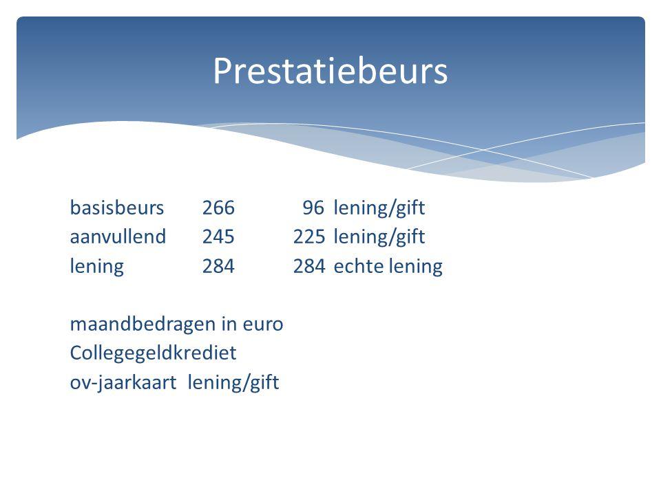 basisbeurs266 96lening/gift aanvullend245 225lening/gift lening284 284echte lening maandbedragen in euro Collegegeldkrediet ov-jaarkaart lening/gift P