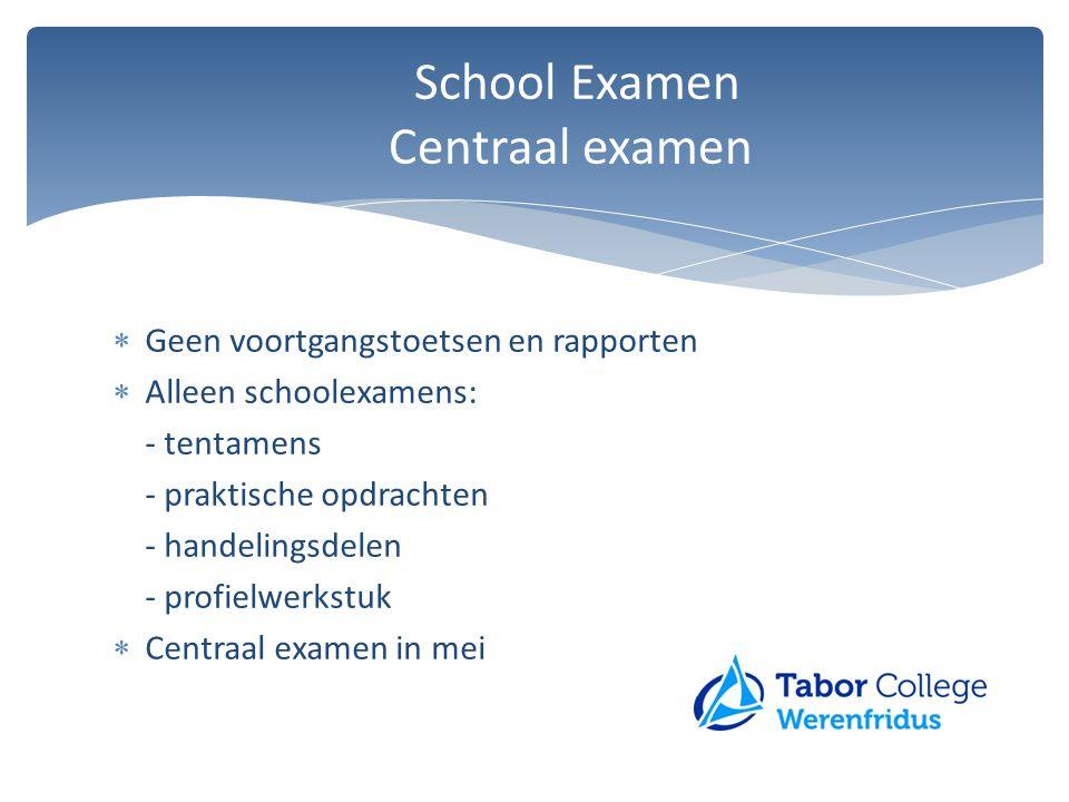  Geen voortgangstoetsen en rapporten  Alleen schoolexamens: - tentamens - praktische opdrachten - handelingsdelen - profielwerkstuk  Centraal exame