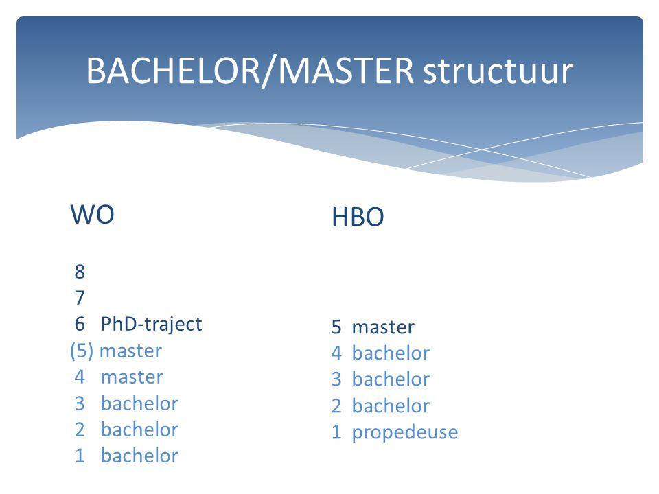WO 8 7 6 PhD-traject (5) master 4 master 3 bachelor 2 bachelor 1 bachelor BACHELOR/MASTER structuur HBO 5 master 4 bachelor 3 bachelor 2 bachelor 1 pr
