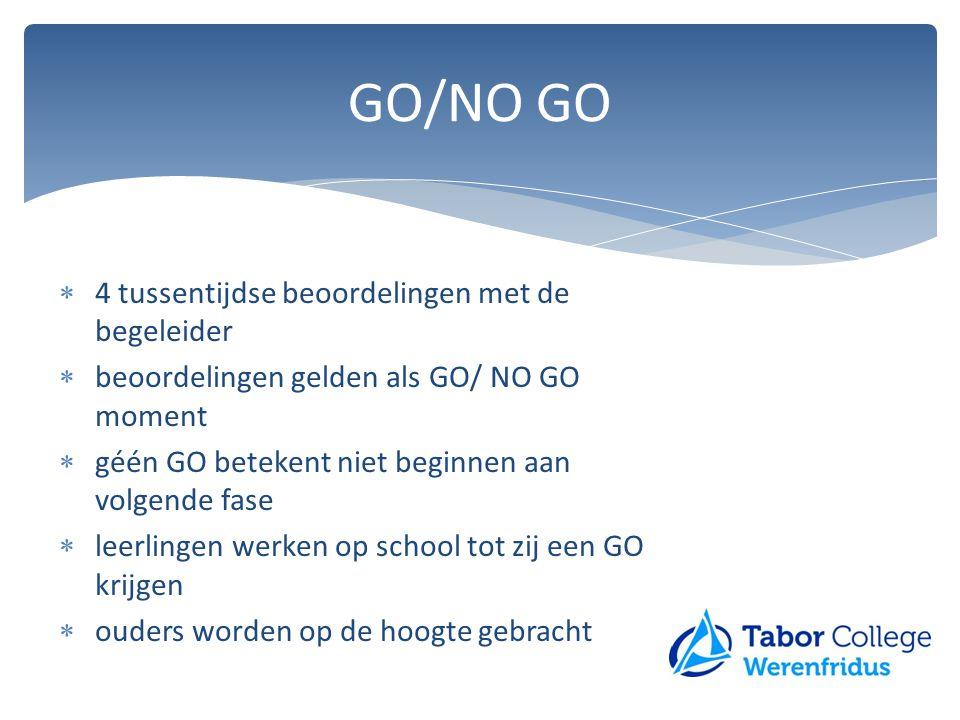  4 tussentijdse beoordelingen met de begeleider  beoordelingen gelden als GO/ NO GO moment  géén GO betekent niet beginnen aan volgende fase  leer
