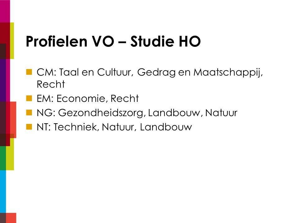 Profielen VO – Studie HO CM: Taal en Cultuur, Gedrag en Maatschappij, Recht EM: Economie, Recht NG: Gezondheidszorg, Landbouw, Natuur NT: Techniek, Natuur, Landbouw