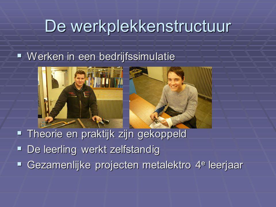 De werkplekkenstructuur  Werken in een bedrijfssimulatie  Theorie en praktijk zijn gekoppeld  De leerling werkt zelfstandig  Gezamenlijke projecte