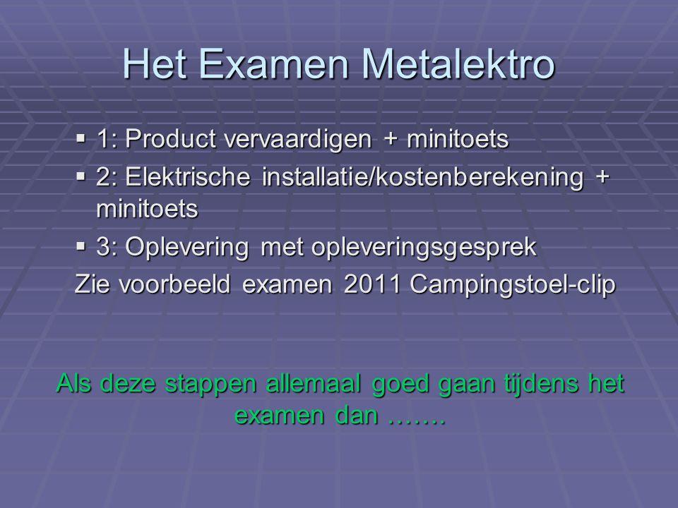 Het Examen Metalektro  1: Product vervaardigen + minitoets  2: Elektrische installatie/kostenberekening + minitoets  3: Oplevering met opleveringsg
