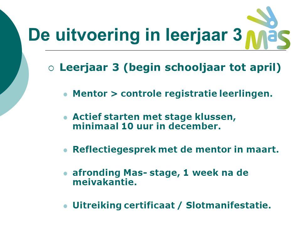 De uitvoering in leerjaar 3  Leerjaar 3 (begin schooljaar tot april) Mentor > controle registratie leerlingen. Actief starten met stage klussen, mini