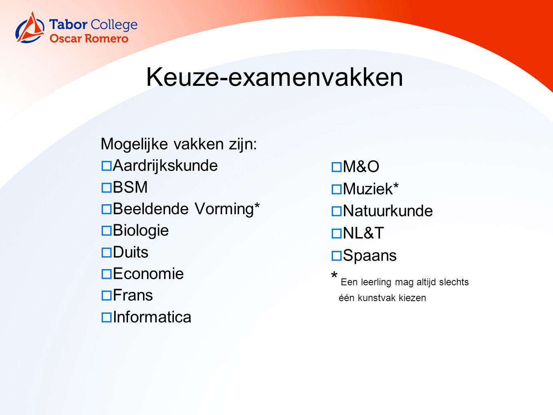 14 Keuze-examenvakken Mogelijke vakken zijn:  Aardrijkskunde  BSM  Beeldende Vorming*  Biologie  Duits  Economie  Frans  Informatica  M&O  M