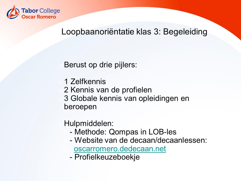 15 Loopbaanoriëntatie klas 3: Begeleiding o Berust op drie pijlers: o 1 Zelfkennis o 2 Kennis van de profielen o 3 Globale kennis van opleidingen en b