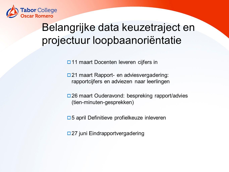  11 maart Docenten leveren cijfers in  21 maart Rapport- en adviesvergadering: rapportcijfers en adviezen naar leerlingen  26 maart Ouderavond: bes