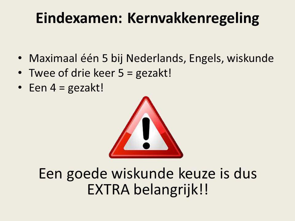 Eindexamen: Kernvakkenregeling Maximaal één 5 bij Nederlands, Engels, wiskunde Twee of drie keer 5 = gezakt! Een 4 = gezakt! Een goede wiskunde keuze