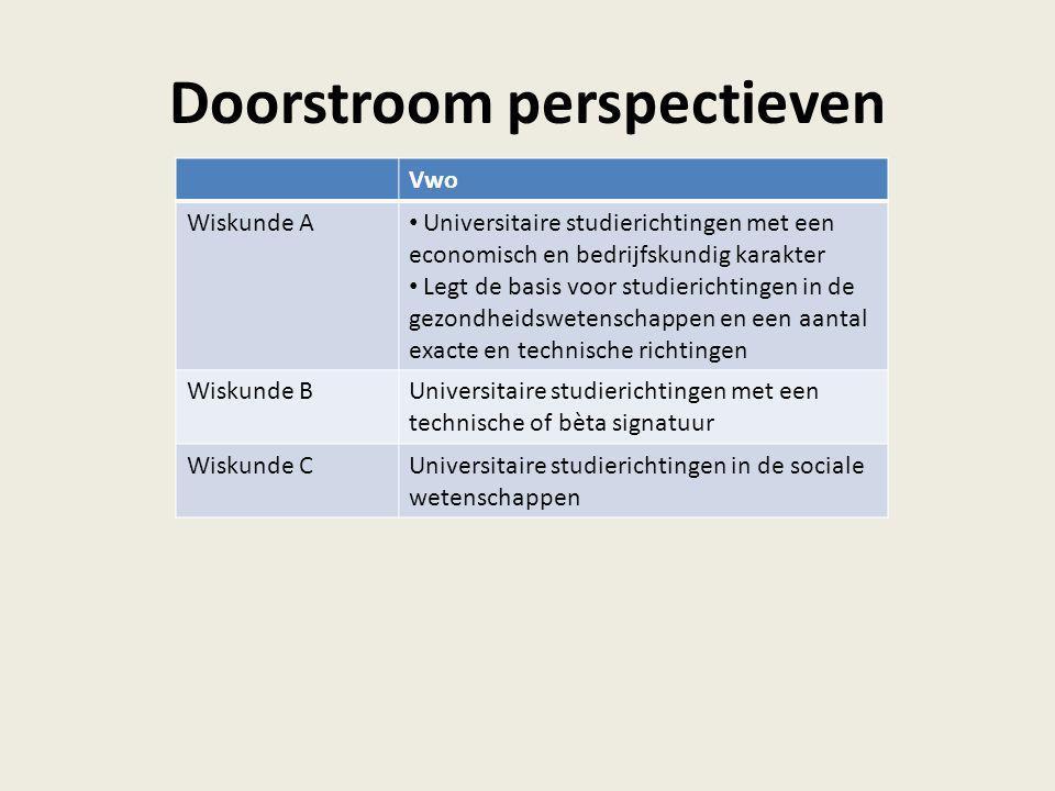 Doorstroom perspectieven Vwo Wiskunde A Universitaire studierichtingen met een economisch en bedrijfskundig karakter Legt de basis voor studierichting