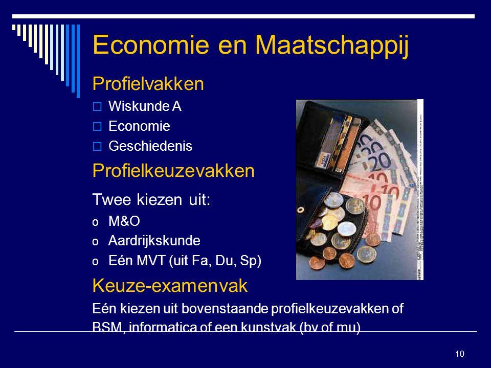 10 Economie en Maatschappij Profielvakken  Wiskunde A  Economie  Geschiedenis Profielkeuzevakken Twee kiezen uit: o M&O o Aardrijkskunde o Eén MVT