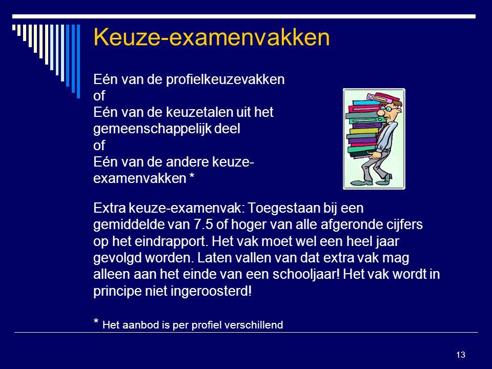 13 Keuze-examenvakken Eén van de profielkeuzevakken of Eén van de keuzetalen uit het gemeenschappelijk deel of Eén van de andere keuze- examenvakken *
