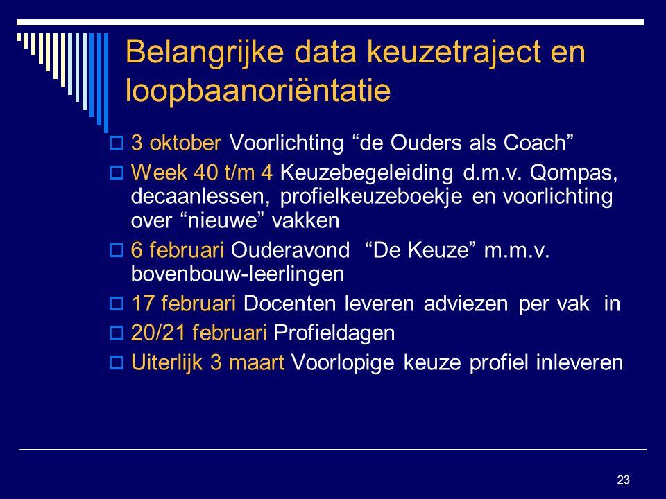 """23 Belangrijke data keuzetraject en loopbaanoriëntatie  3 oktober Voorlichting """"de Ouders als Coach""""  Week 40 t/m 4 Keuzebegeleiding d.m.v. Qompas,"""