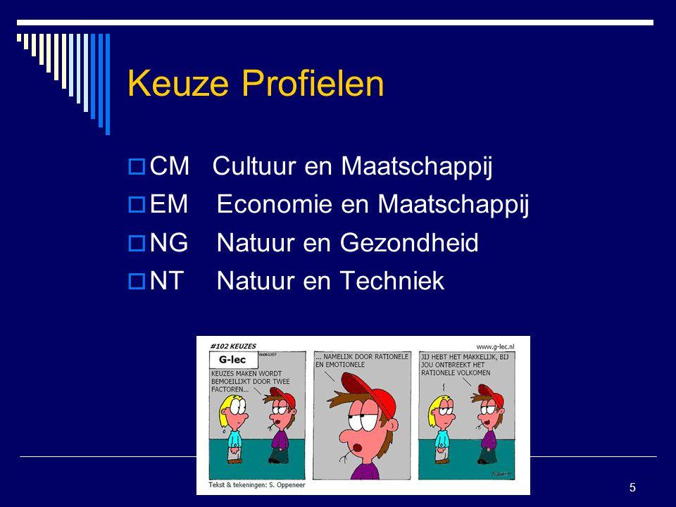5 Keuze Profielen  CM Cultuur en Maatschappij  EM Economie en Maatschappij  NG Natuur en Gezondheid  NT Natuur en Techniek