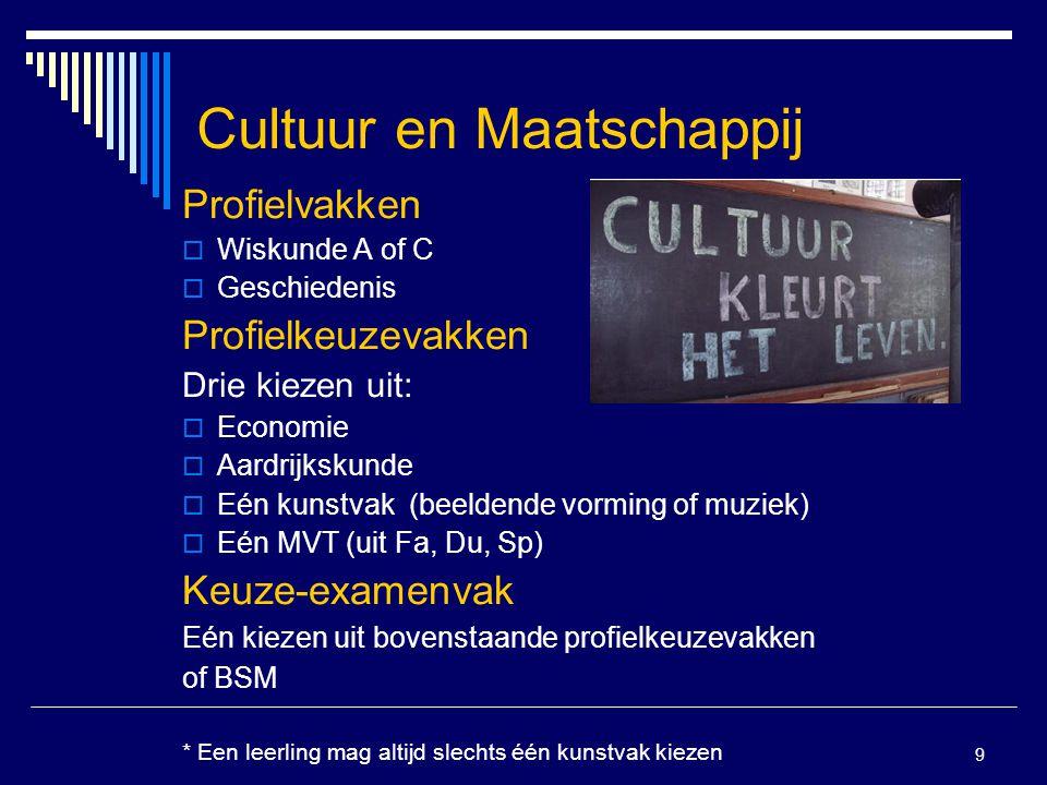 9 Cultuur en Maatschappij Profielvakken  Wiskunde A of C  Geschiedenis Profielkeuzevakken Drie kiezen uit:  Economie  Aardrijkskunde  Eén kunstva