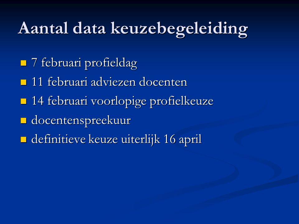 Profielen Cultuur en Maatschappij Welke soort wiskunde kies je  wiA  wiC Verplicht vak geschiedenis Profielkeuzevak - 1 uit:  beeld.