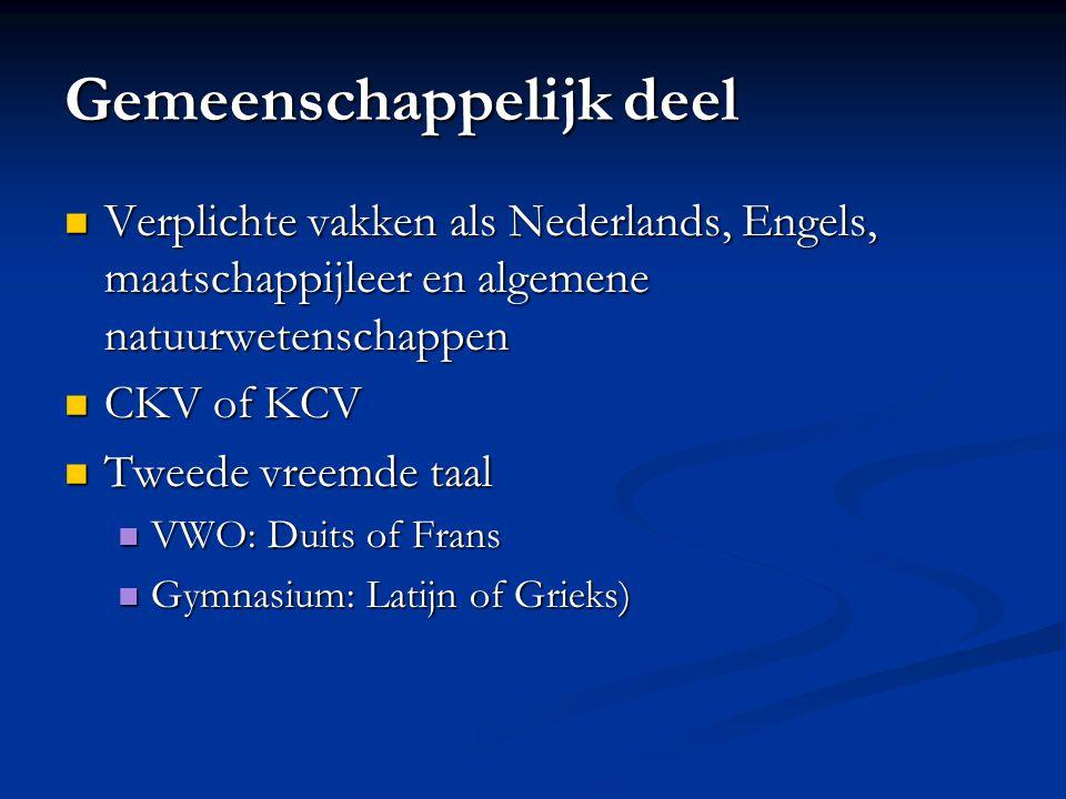 Contact website: hetnieuweeemland.nl, decanaat M/H/V, VWO, vwo3 website: hetnieuweeemland.nl, decanaat M/H/V, VWO, vwo3 email h.heerdink@hetnieuweeemland.nl email h.heerdink@hetnieuweeemland.nlh.heerdink@hetnieuweeemland.nl tel.