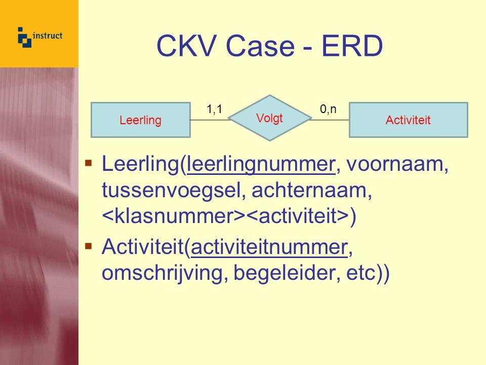 CKV Case - ERD  Leerling(leerlingnummer, voornaam, tussenvoegsel, achternaam, )  Activiteit(activiteitnummer, omschrijving, begeleider, etc)) Leerling Volgt Activiteit 0,n1,1