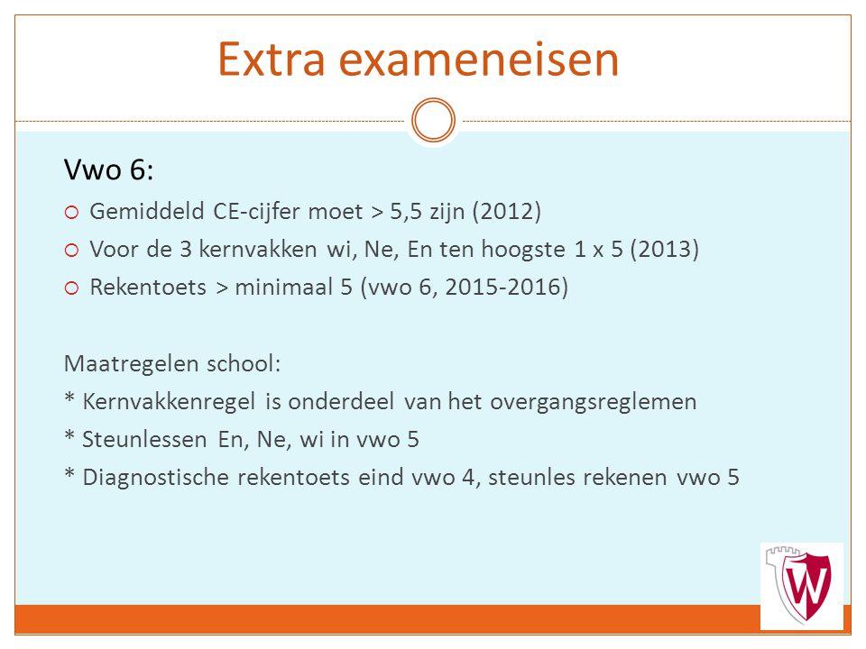 Extra exameneisen Vwo 6:  Gemiddeld CE-cijfer moet > 5,5 zijn (2012)  Voor de 3 kernvakken wi, Ne, En ten hoogste 1 x 5 (2013)  Rekentoets > minimaal 5 (vwo 6, 2015-2016) Maatregelen school: * Kernvakkenregel is onderdeel van het overgangsreglemen * Steunlessen En, Ne, wi in vwo 5 * Diagnostische rekentoets eind vwo 4, steunles rekenen vwo 5