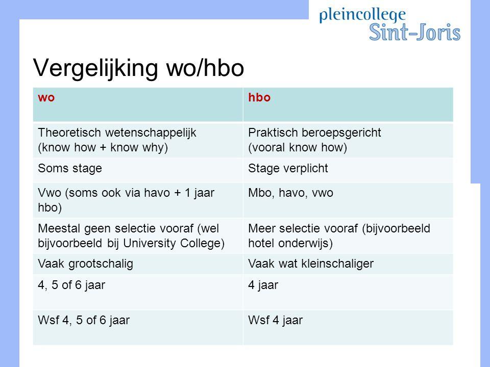Vergelijking wo/hbo wohbo Theoretisch wetenschappelijk (know how + know why) Praktisch beroepsgericht (vooral know how) Soms stageStage verplicht Vwo