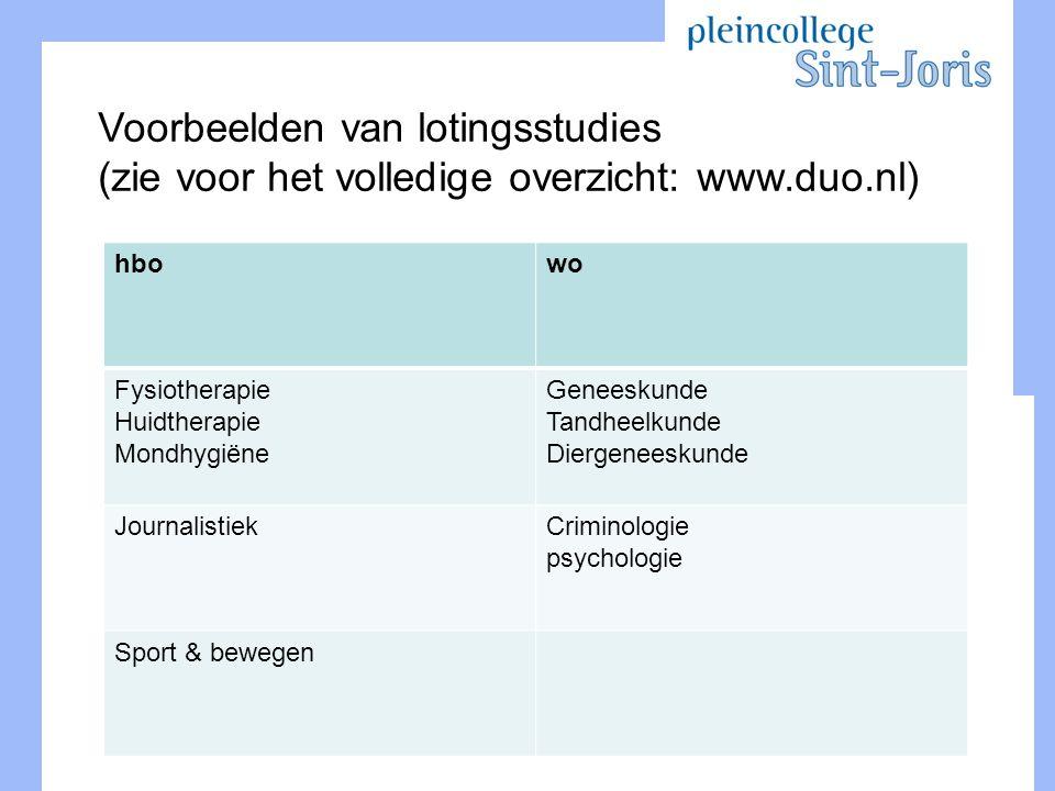 Voorbeelden van lotingsstudies (zie voor het volledige overzicht: www.duo.nl) hbowo Fysiotherapie Huidtherapie Mondhygiëne Geneeskunde Tandheelkunde D