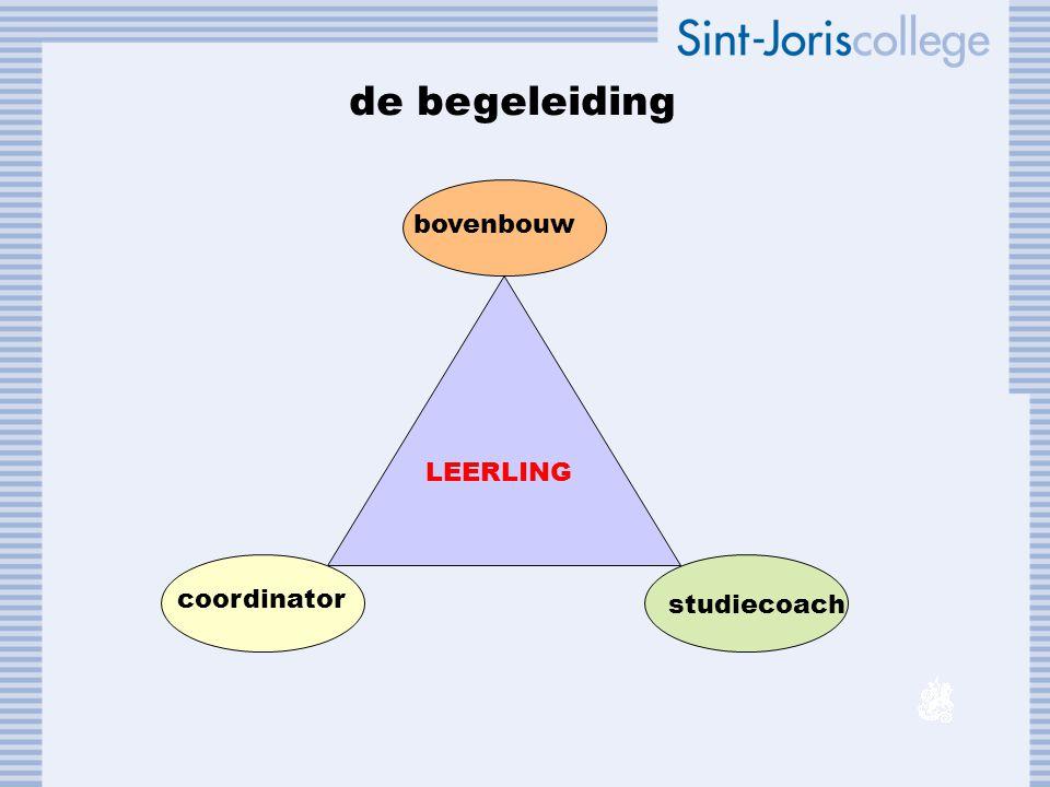 de begeleiding LEERLING bovenbouw studiecoach coordinator