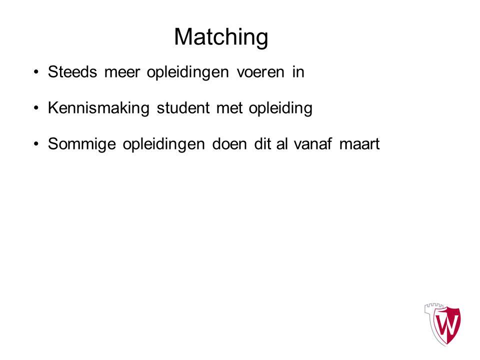 Matching Steeds meer opleidingen voeren in Kennismaking student met opleiding Sommige opleidingen doen dit al vanaf maart