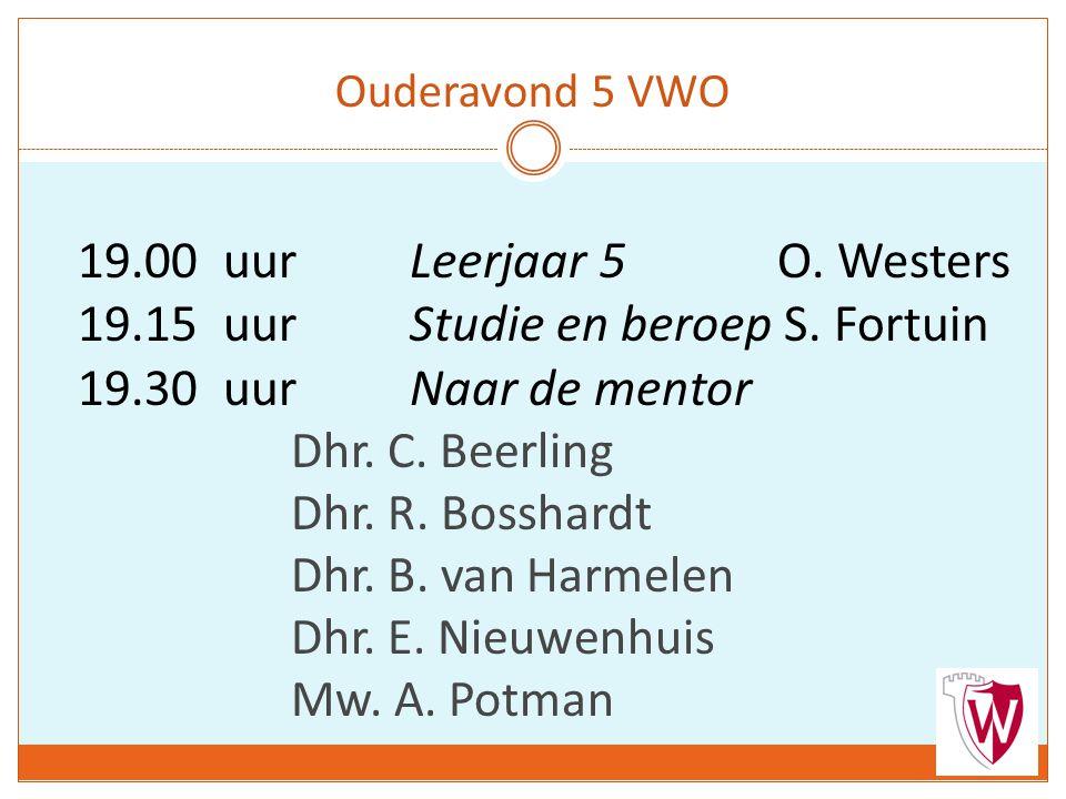 Ouderavond 5 VWO 19.00 uur Leerjaar 5 O.Westers 19.15 uur Studie en beroep S.