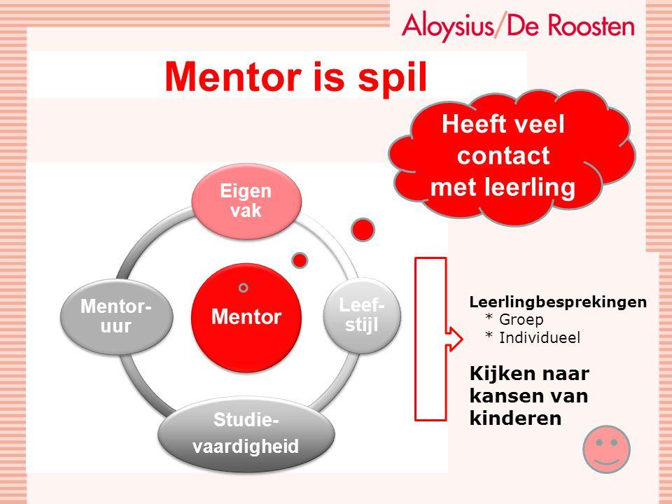 Mentor is spil Mentor Eigen vak Leef- stijl Studie- vaardigheid Mentor- uur Leerlingbesprekingen * Groep * Individueel Kijken naar kansen van kinderen
