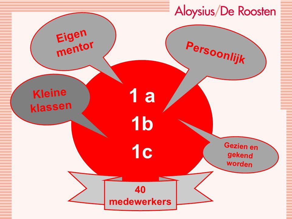 1 a 1b 1c Kleine klassen Eigen mentor Persoonlijk Gezien en gekend worden 40 medewerkers