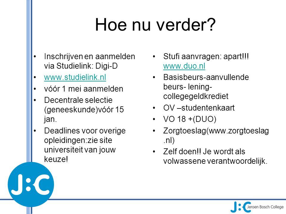 Hoe nu verder? Inschrijven en aanmelden via Studielink: Digi-D www.studielink.nl vóór 1 mei aanmelden Decentrale selectie (geneeskunde)vóór 15 jan. De