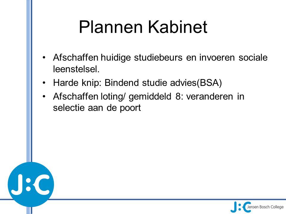 Plannen Kabinet Afschaffen huidige studiebeurs en invoeren sociale leenstelsel. Harde knip: Bindend studie advies(BSA) Afschaffen loting/ gemiddeld 8: