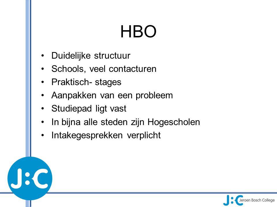 HBO Duidelijke structuur Schools, veel contacturen Praktisch- stages Aanpakken van een probleem Studiepad ligt vast In bijna alle steden zijn Hogescho