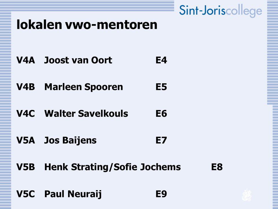 lokalen vwo-mentoren V4AJoost van OortE4 V4BMarleen SpoorenE5 V4CWalter SavelkoulsE6 V5AJos Baijens E7 V5BHenk Strating/Sofie JochemsE8 V5CPaul NeuraijE9