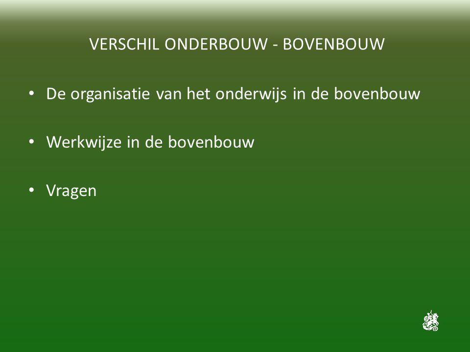 VERSCHIL ONDERBOUW - BOVENBOUW De organisatie van het onderwijs in de bovenbouw Werkwijze in de bovenbouw Vragen