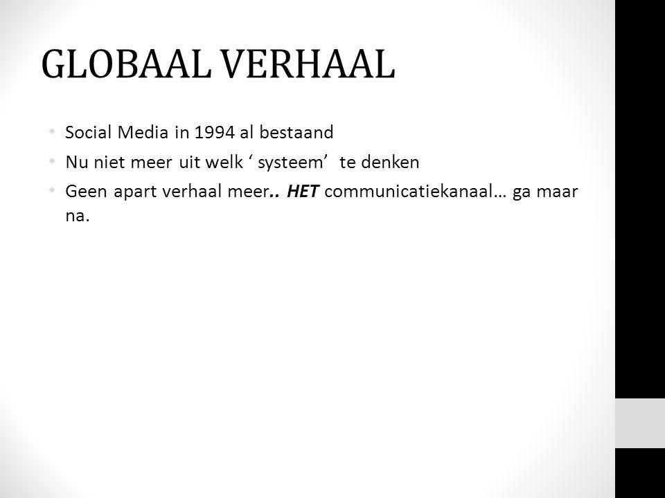 GLOBAAL VERHAAL Social Media in 1994 al bestaand Nu niet meer uit welk ' systeem' te denken Geen apart verhaal meer..