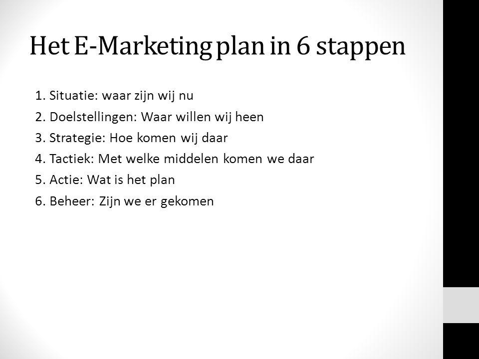 Het E-Marketing plan in 6 stappen 1.Situatie: waar zijn wij nu 2.