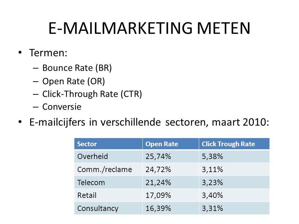Termen: – Bounce Rate (BR) – Open Rate (OR) – Click-Through Rate (CTR) – Conversie E-mailcijfers in verschillende sectoren, maart 2010: SectorOpen Rat
