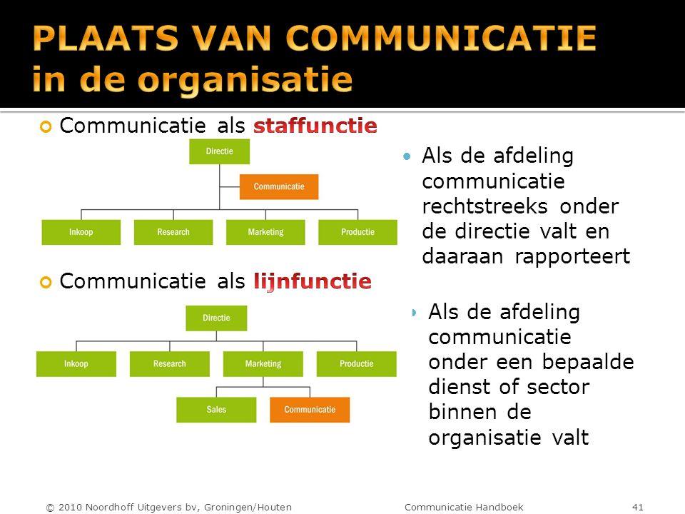 © 2010 Noordhoff Uitgevers bv, Groningen/Houten Communicatie Handboek 41