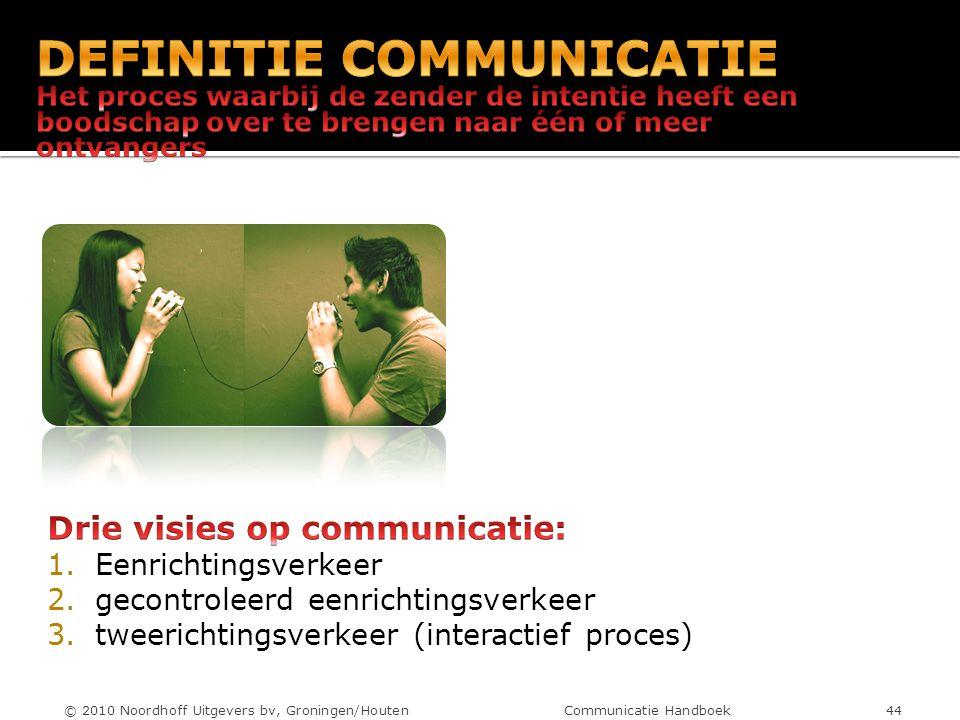© 2010 Noordhoff Uitgevers bv, Groningen/HoutenCommunicatie Handboek44