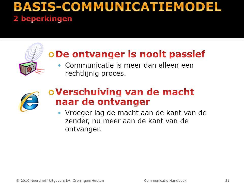 © 2010 Noordhoff Uitgevers bv, Groningen/Houten Communicatie Handboek 51