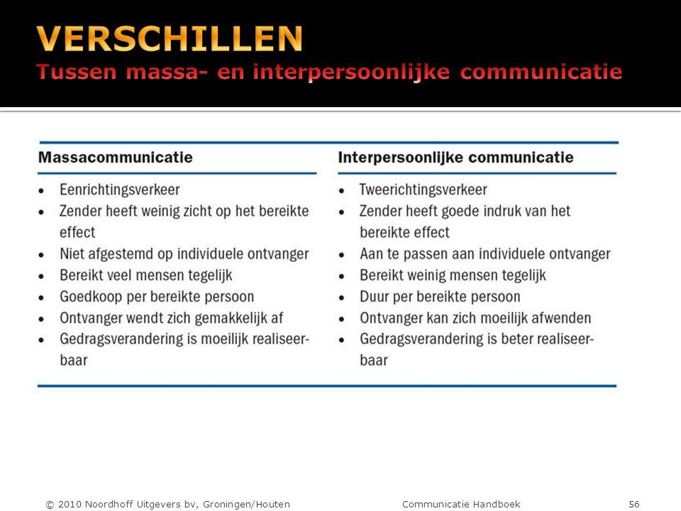 © 2010 Noordhoff Uitgevers bv, Groningen/Houten Communicatie Handboek 56