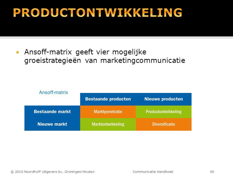  Ansoff-matrix geeft vier mogelijke groeistrategieën van marketingcommunicatie © 2010 Noordhoff Uitgevers bv, Groningen/Houten Communicatie Handboek