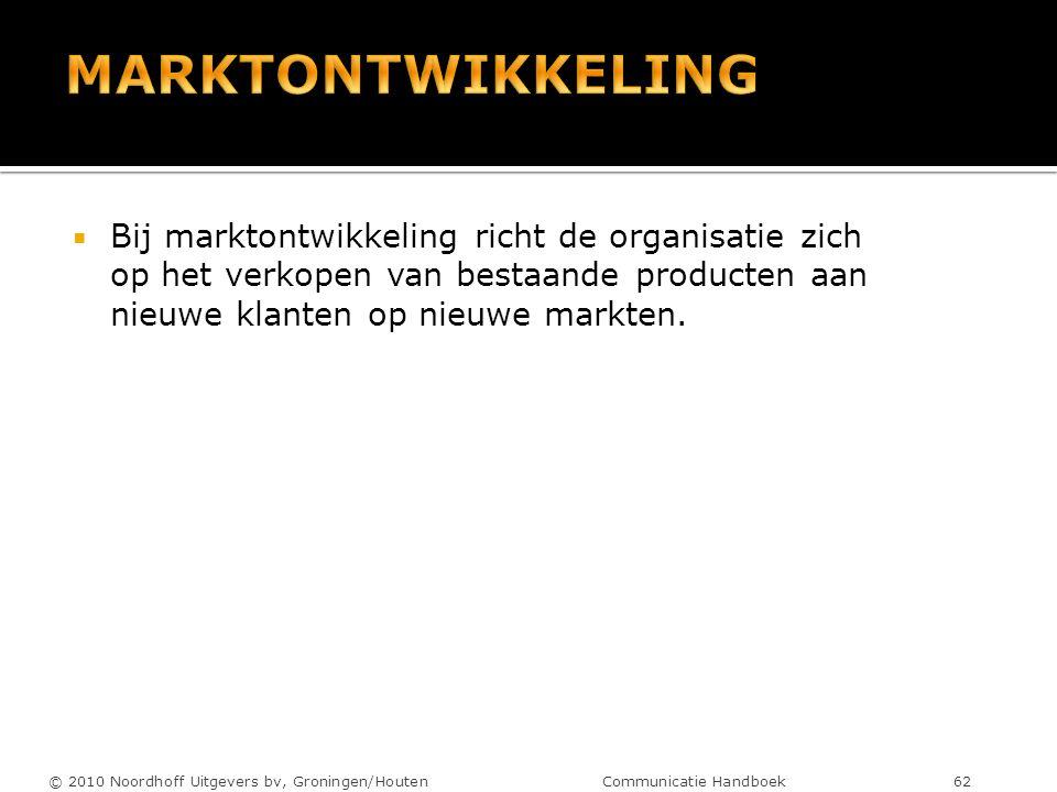  Bij marktontwikkeling richt de organisatie zich op het verkopen van bestaande producten aan nieuwe klanten op nieuwe markten. © 2010 Noordhoff Uitge